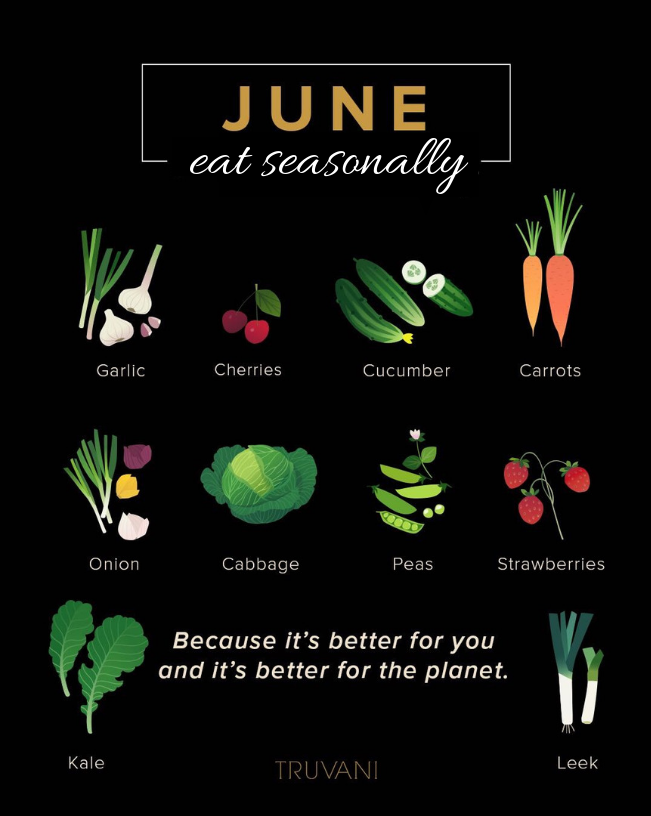 Infographic featuring fruits and vegetables in-season in June