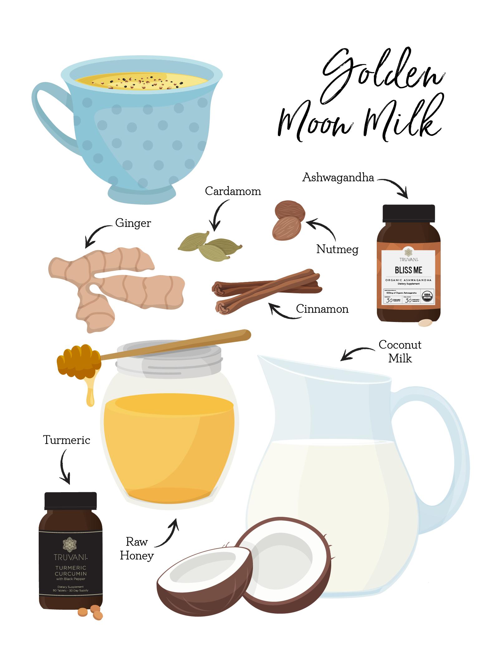 golden moon milk recipe illustration