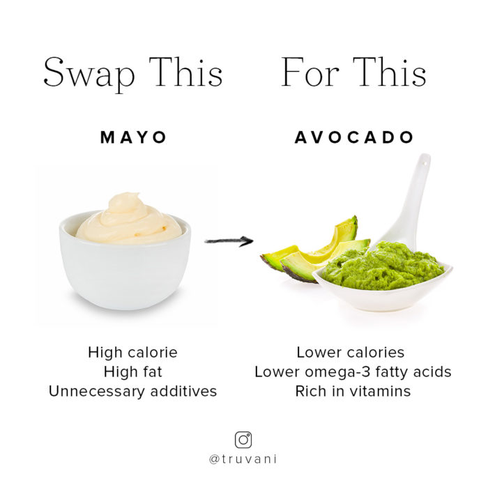 mayo and avocado in small bowls